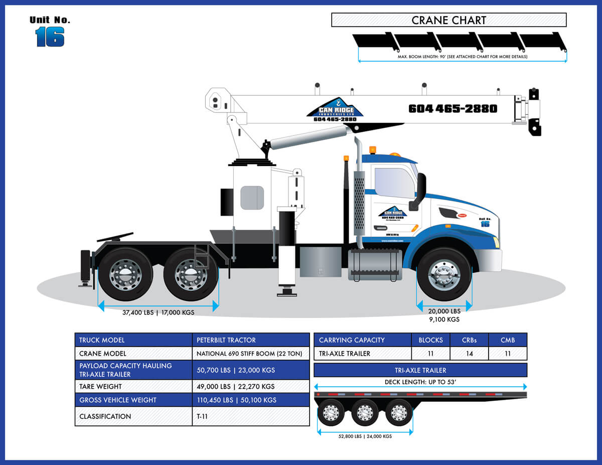 Can Ridge Peterbilt Tractor Stiff Boom Crane