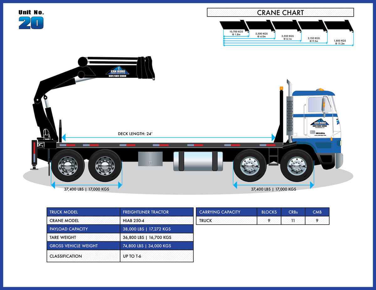 Can Ridge Freightliner Tractor HIAB Folding Boom Crane