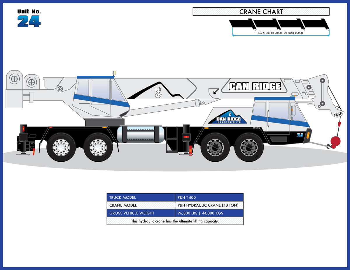 Can Ridge P&H Hydraulic Crane