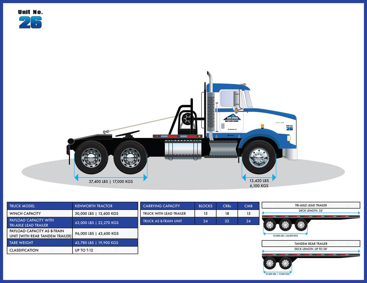 Can Ridge Kenworth Winch Tractor Tri-Axle Lead Trailer